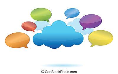 Speech cloud concept illustration design
