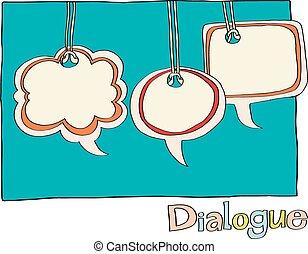 speech clouds