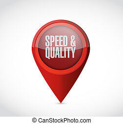 speed and quality pointer sign