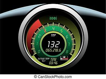 speed meter in car