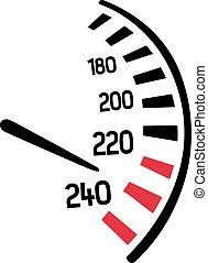 Speedo racing dashboard