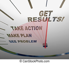 A speedometer with needle moving past the words See Problem, Make Plan, Take Action and Get Results to represent the successful solving of a problem by taking effective access