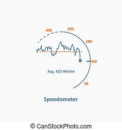 Speedometer icon. Transport measurements counter of automobile. Vector