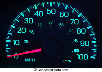 Speedometer in Teal