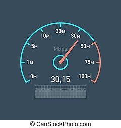 Speedometer speed Internet traffic