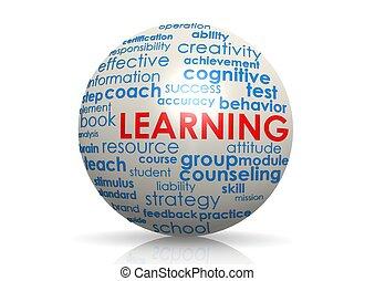 sphère, apprentissage