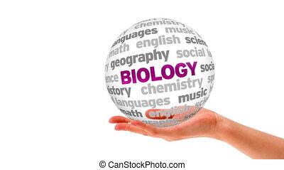 sphère, biologie, mot