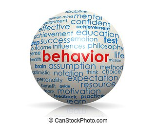sphère, comportement