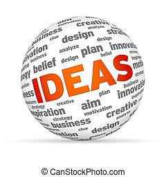sphère, idées