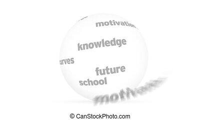 sphère, mot, apprendre