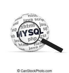 sphère, mysql