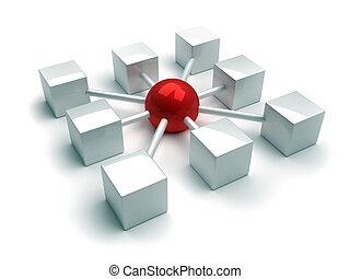 sphère, réseau