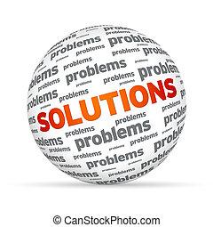 sphère, solutions