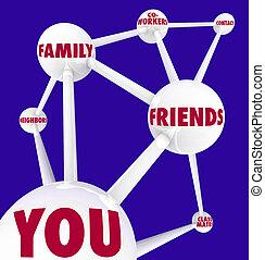 sphères, -, connecté, réseau, social