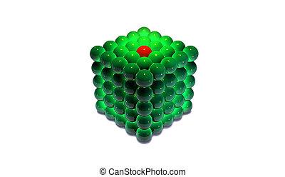 sphères, cube