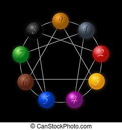 sphères, enneagram, noir, figure