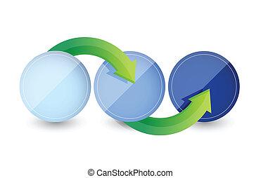 sphere step diagram illustration design over a white...