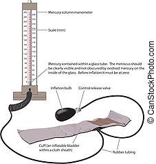 Illustration of a sphygmomanometer