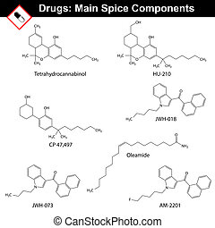 Spice compounds - synthetic cannabinoids - Main spice...