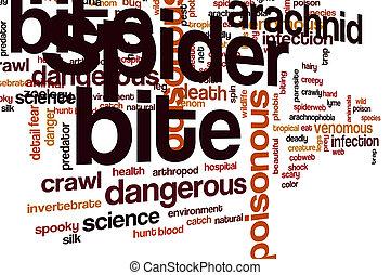 Spider bite word cloud