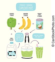 Spinach and banana smoothie, recipe, vector illustration