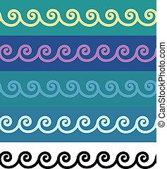 Spiral borders