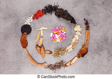 spiral., traditionell medicin, västra, kinesisk