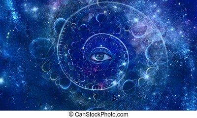 spirale, temps, oeil