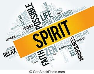Spirit word cloud