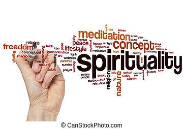 Spirituality word cloud