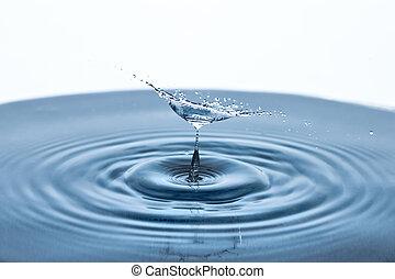 Splash of Water Drop