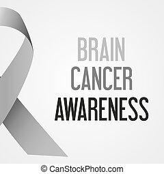 společnost, rozum rak, den, povědomí, plakát, eps10