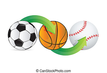 sports balls soccer, football, basket and baseball