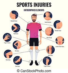 Sports Injuries Infographics - Common sport injuries flat ...