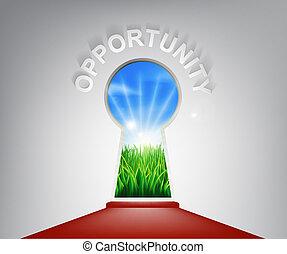 sposobność, pojęcie, dziurka od klucza