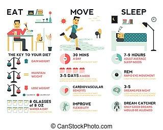 spostare, sonno, mangiare