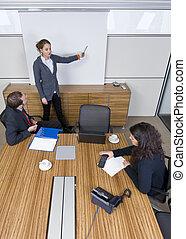 spotkanie, prezentacja, pokój