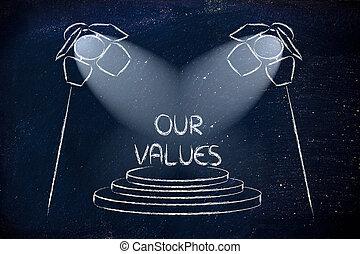 our business values, spotlights design