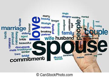 Spouse word cloud