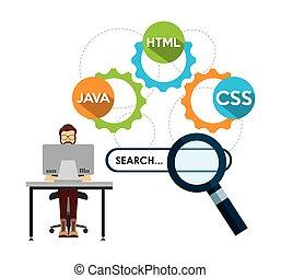 sprache, programing, design