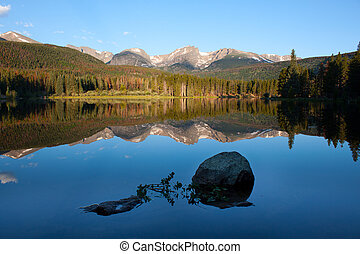 Sprague Lake in Rocky Mountains - Otis, Hallett and Flattop ...