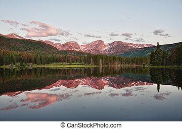 Sprague Lake in Rocky Mountains