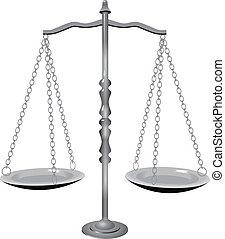 sprawiedliwość, symbol