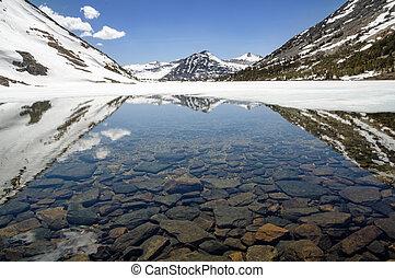Spring Mountain Lake Reflection