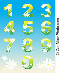 Spring numbers - A set of numbers with spring flower theme....