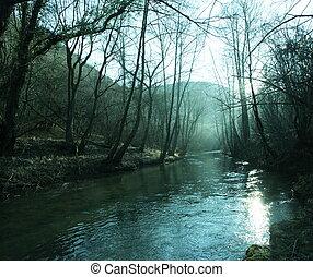 Spring on river