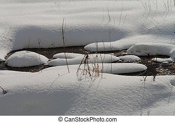 spring snowmelt