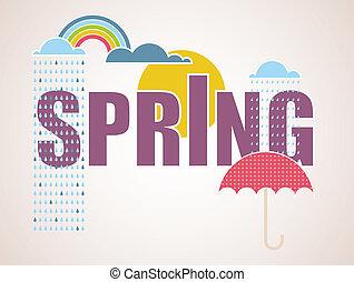 Spring time card