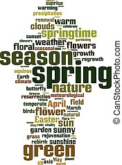 Spring word cloud