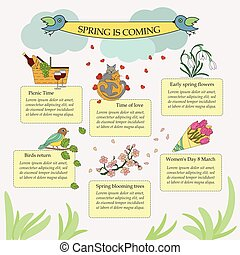 Springtime vector infographic